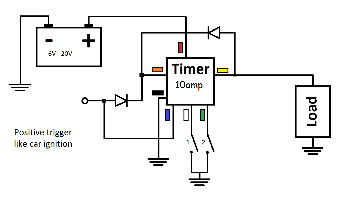Time Off Delay Circuit Photo Timer And When Ignition Voltage Drops To 0v The Starts Countdown Turns Output After A Preset Amount Of